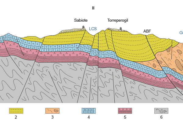 Geological-cross-section-600x410